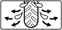 EAF Pattern